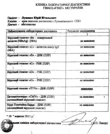 диагноз Луценко