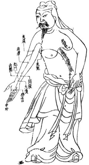 В этой книге был впервые применён термин «Чжень-Цзю» и описаны 300 парных и 49 непарных акупунктурных точек на теле человека. Фото: ru.wikipedia.org