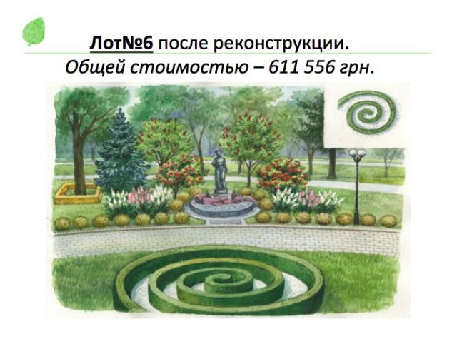 Міський сад. Фото: dreamkyiv.com