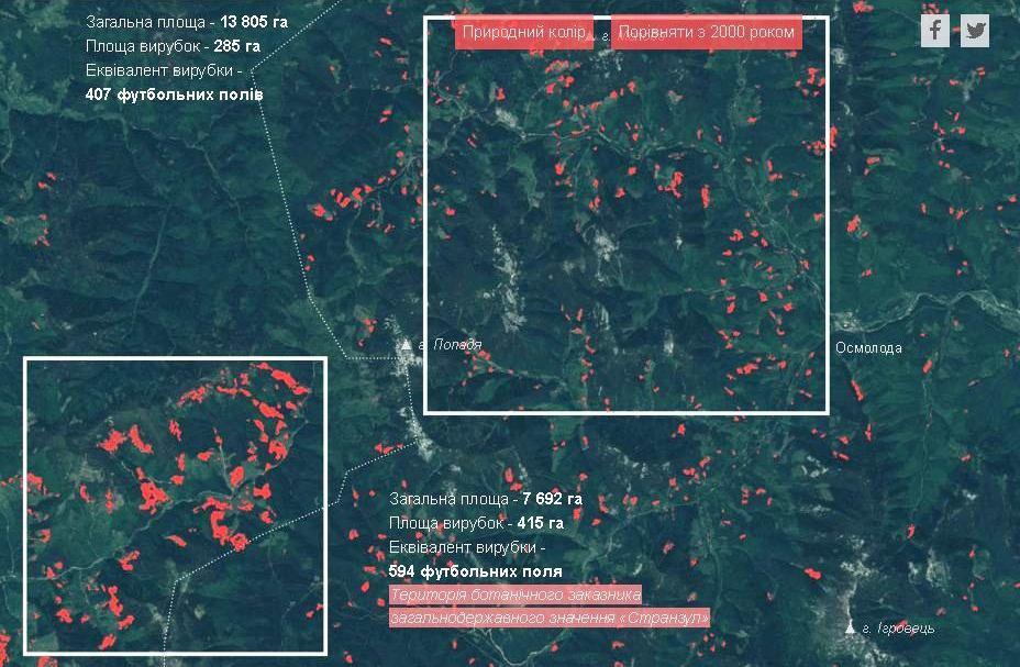 Скріншот сторінки: texty.org.ua/d/deforestation