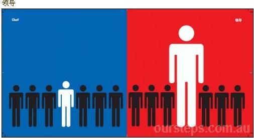 Разница между подчинёнными и начальником