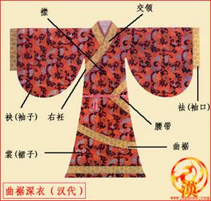 Шеньи - костюм. Фото с ARTCN.CN