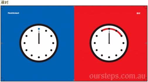 Понятие «вовремя»