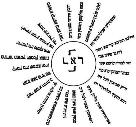 Свастика, сформированная из букв еврейского алфавита, с мистическим текстом на арамейском вокруг неё, из труда раввина Элиезера бен-Исаак Фишеля, 18е столетие н.э. Фото: Wikimedia Commons