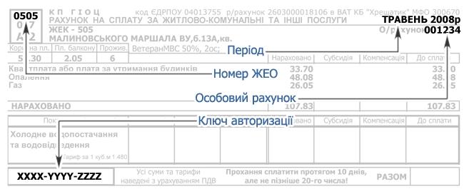 Инструкция: gioc.kiev.ua