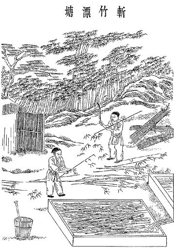 первая бумаги в китае