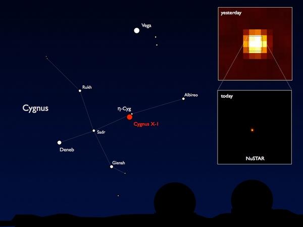 Фотографии космоса. Телескоп NuSTAR раскрывает «глаза». Фото: NASA/JPL-Caltech